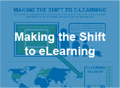 Making the Shift to eLearning - infographic - thumb